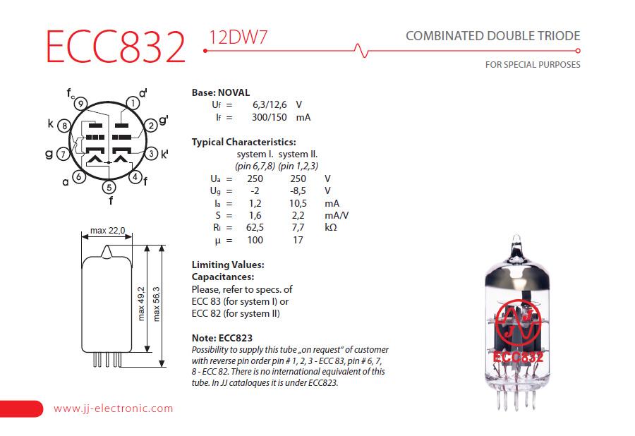 JJ Electronic - ECC832 - 12DW7