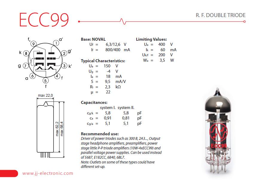Sistema Stax L700 MKII + Stax SRM-T1S - Pagina 2 Ecc99_popis_001_v